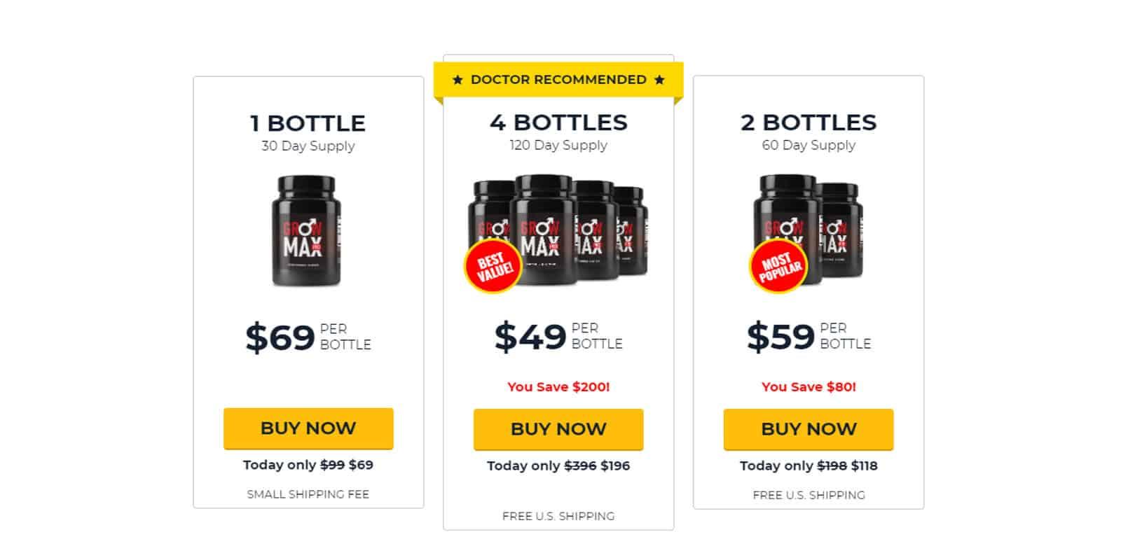 Grow Max Pro Prices